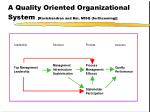 a quality oriented organizational system ravichandran and rai misq forthcoming