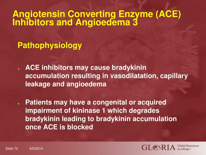 Angiotensin Converting Enzyme (ACE) Inhibitors and Angioedema 3
