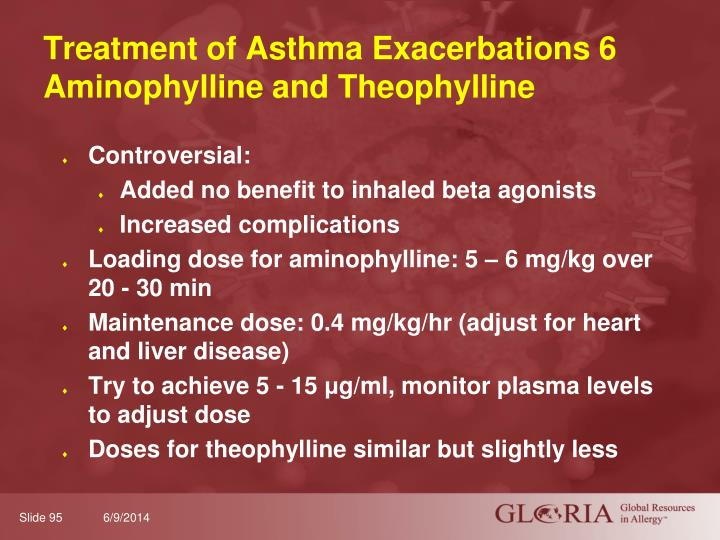 Treatment of Asthma Exacerbations 6 Aminophylline and Theophylline
