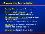 missing elements in the toolbox