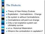 the dialectic