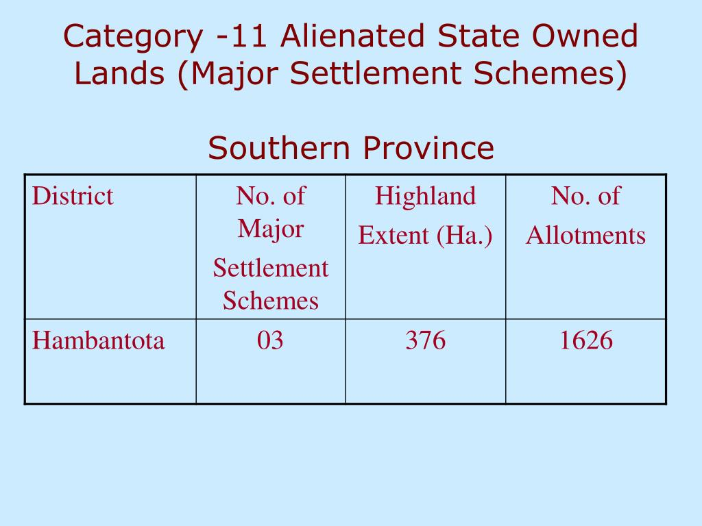 Category -11 Alienated State Owned Lands (Major Settlement Schemes)