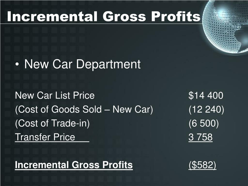 Incremental Gross Profits