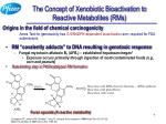 the concept of xenobiotic bioactivation to reactive metabolites rms