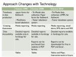 approach changes with technology