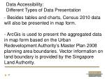 data accessibility different types of data presentation