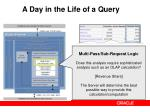 a day in the life of a query26
