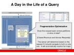 a day in the life of a query27