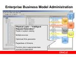 enterprise business model administration