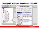 enterprise business model administration19