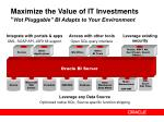 maximize the value of it investments hot pluggable bi adapts to your environment