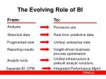 the evolving role of bi