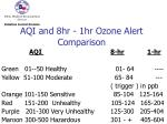 aqi and 8hr 1hr ozone alert comparison