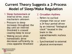 current theory suggests a 2 process model of sleep wake regulation