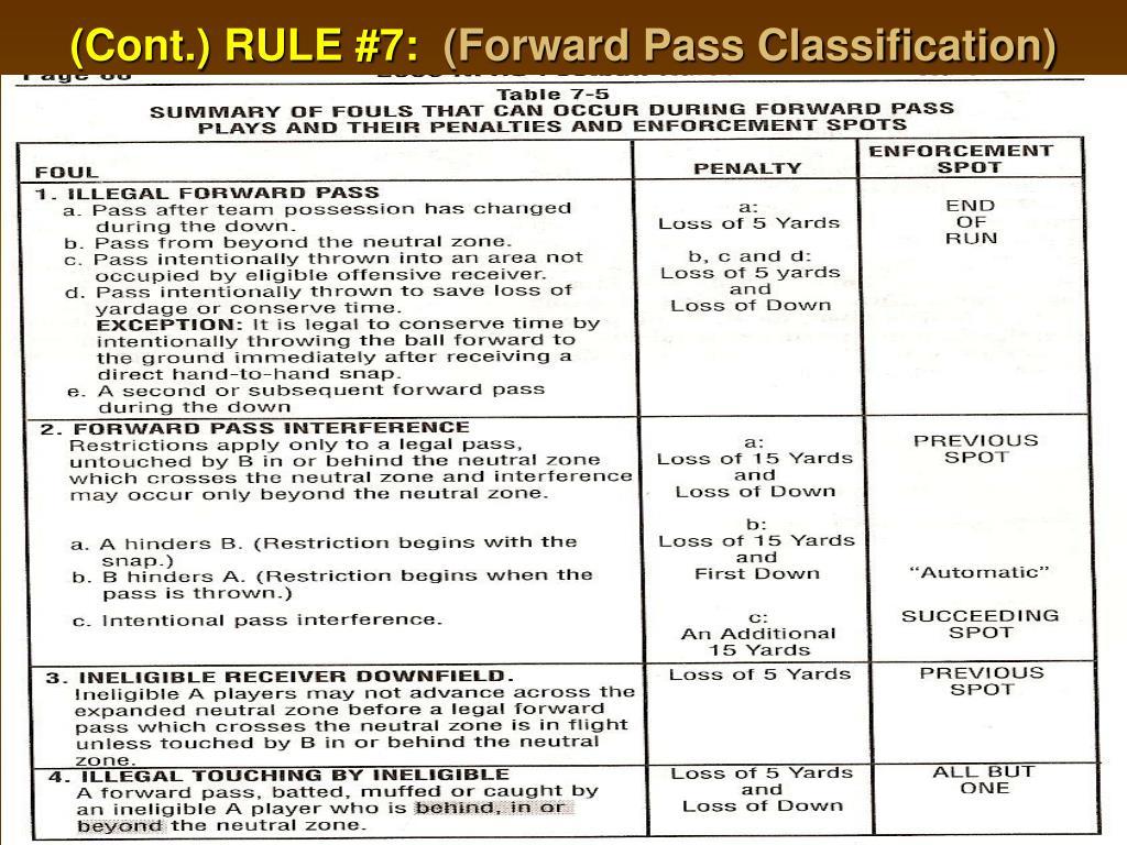 (Cont.) RULE #7: