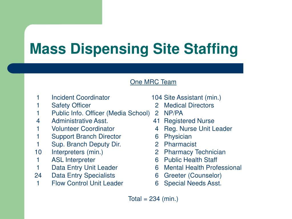 One MRC Team