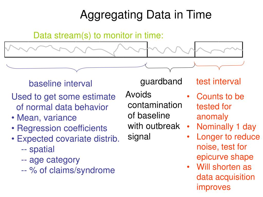Data stream(s) to monitor in time: