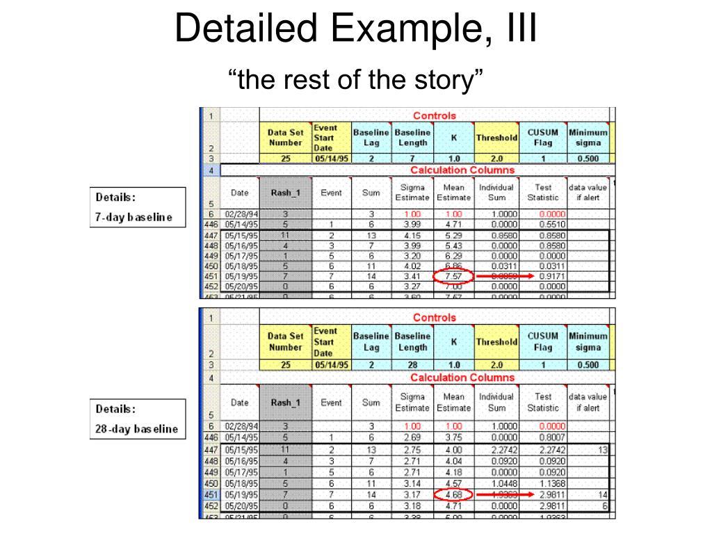 Detailed Example, III