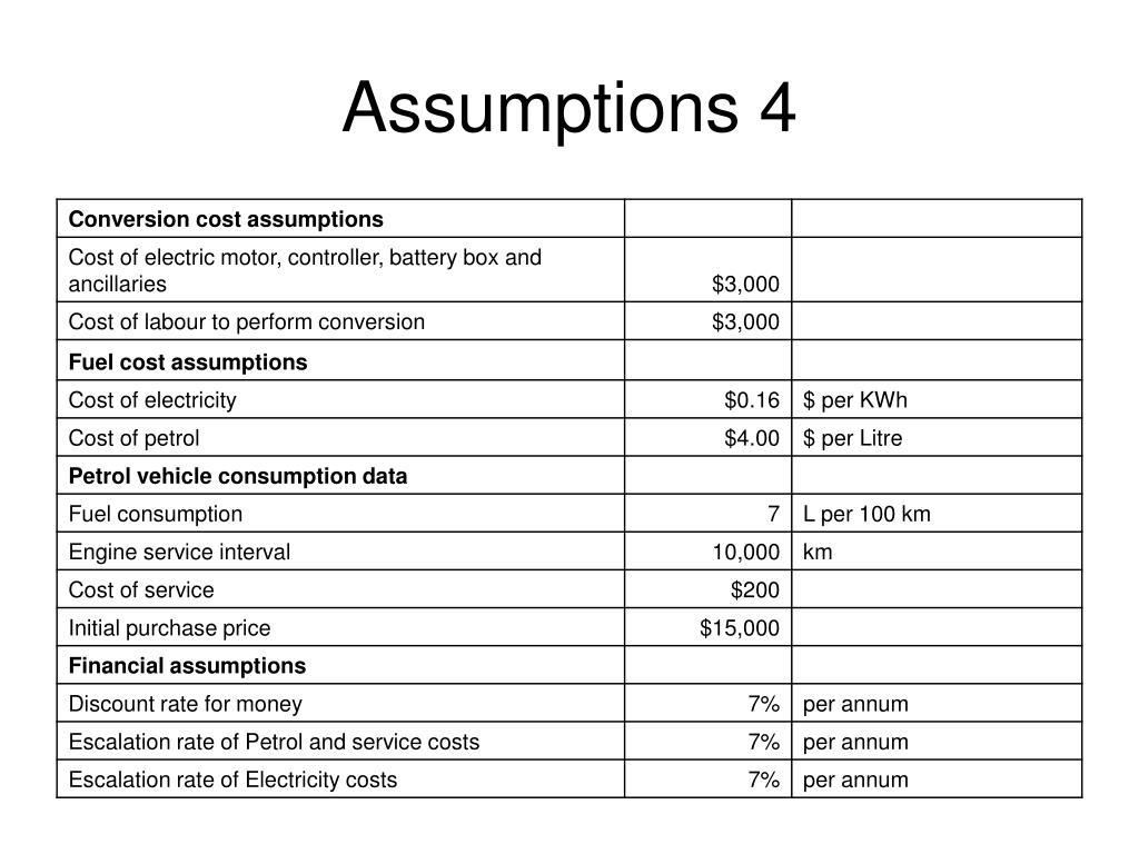 Assumptions 4