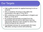 our targets