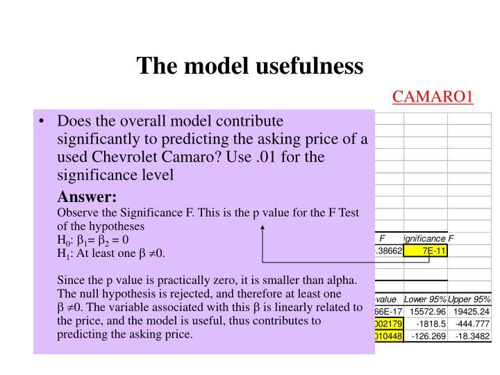 The model usefulness