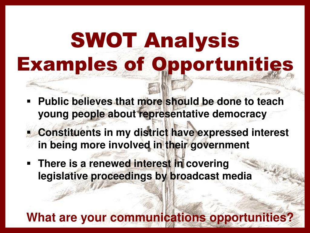 SWOT Analysis