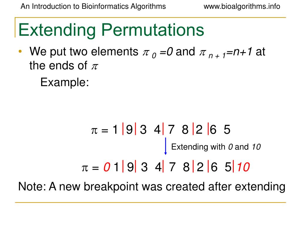 Extending Permutations