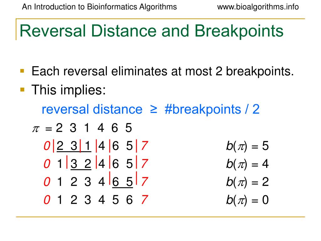 Reversal Distance and Breakpoints