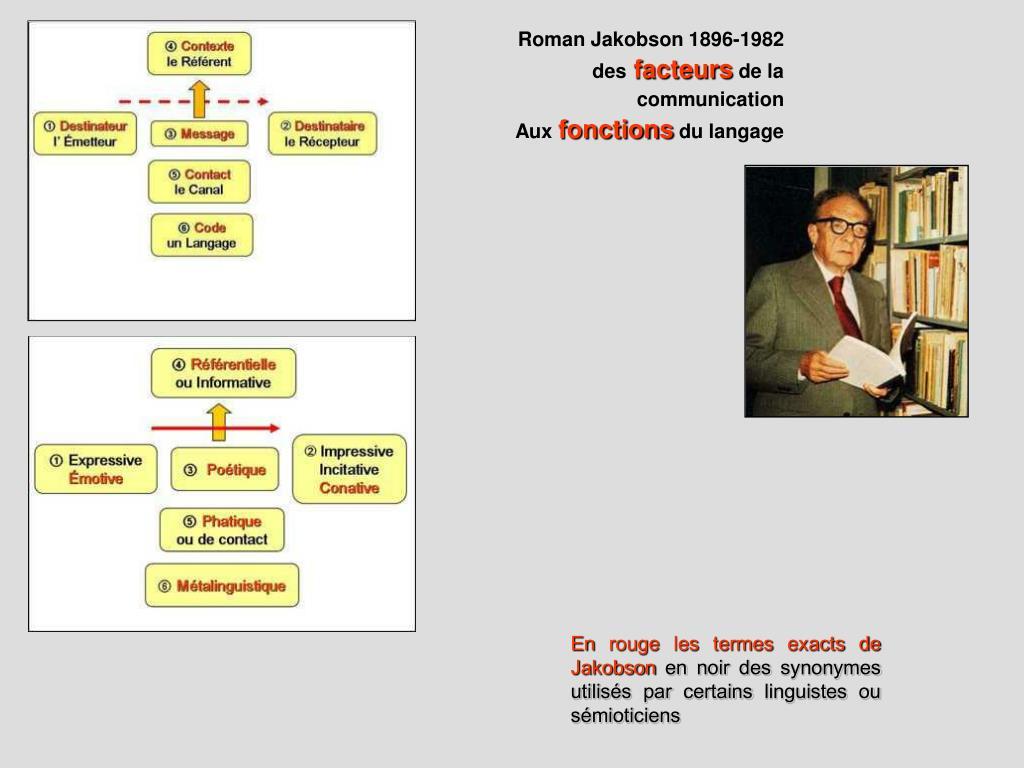 Roman Jakobson 1896-1982 des