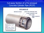 cut away section of a pre stressed concrete cylinder pipe pccp
