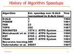 history of algorithm speedups