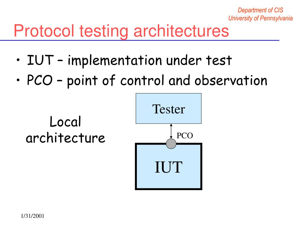 IUT – implementation under test