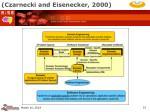 czarnecki and eisenecker 200015