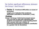 no further significant differences between the group 1 and group 2