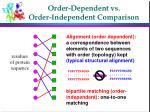 order dependent vs order independent comparison