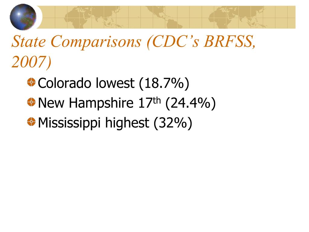 State Comparisons (CDC's BRFSS, 2007)