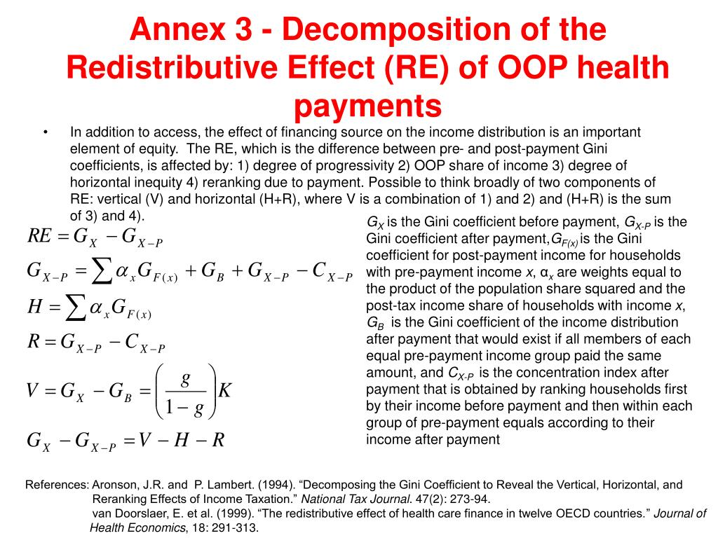 Annex 3 - Decomposition of the Redistributive Effect (RE) of OOP health payments