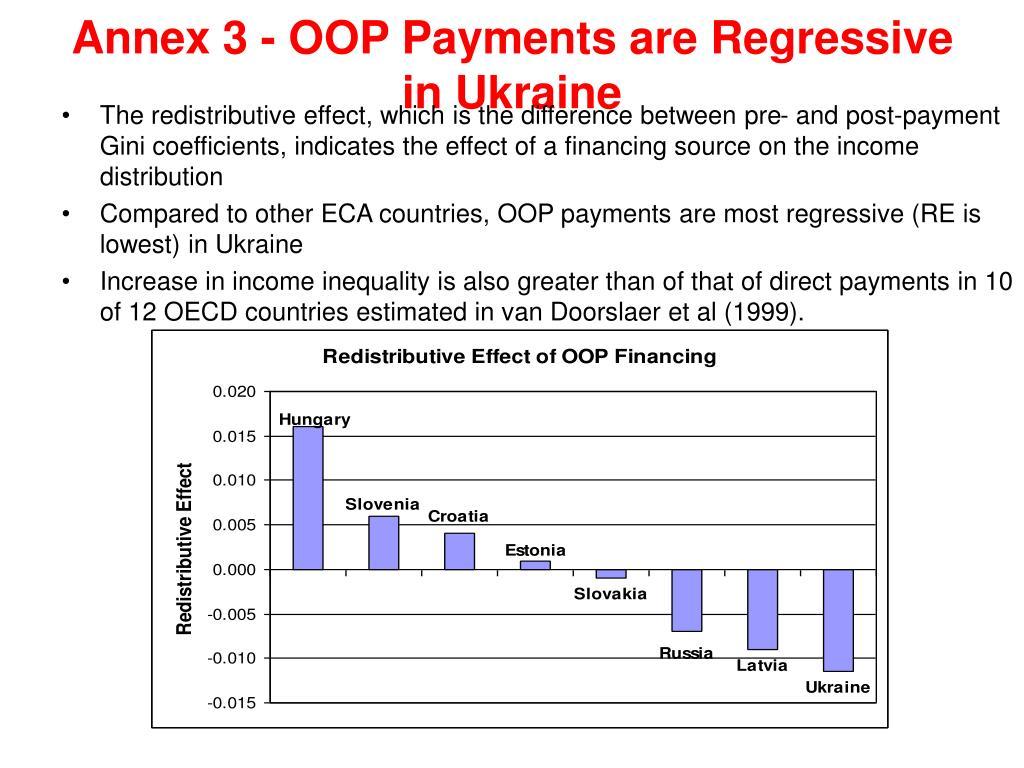 Annex 3 - OOP Payments are Regressive in Ukraine