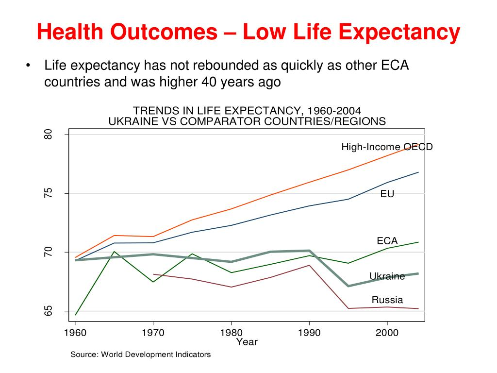 Health Outcomes – Low Life Expectancy
