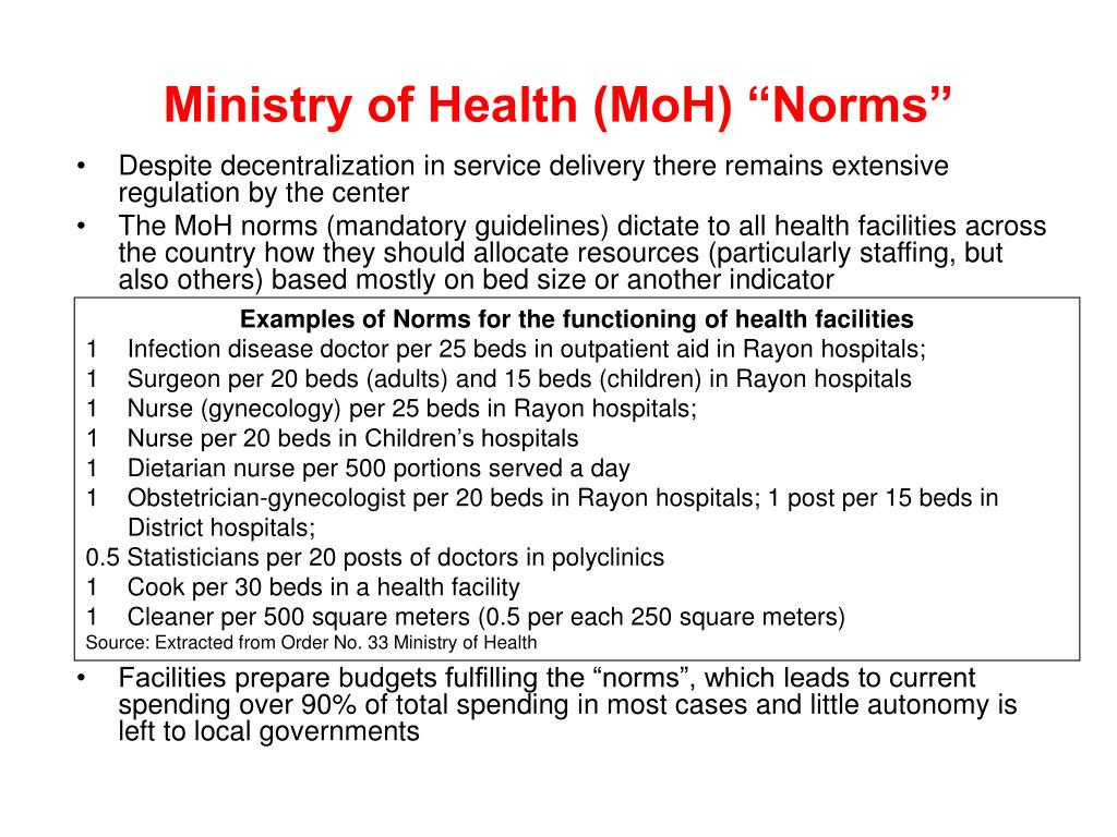 """Ministry of Health (MoH) """"Norms"""""""