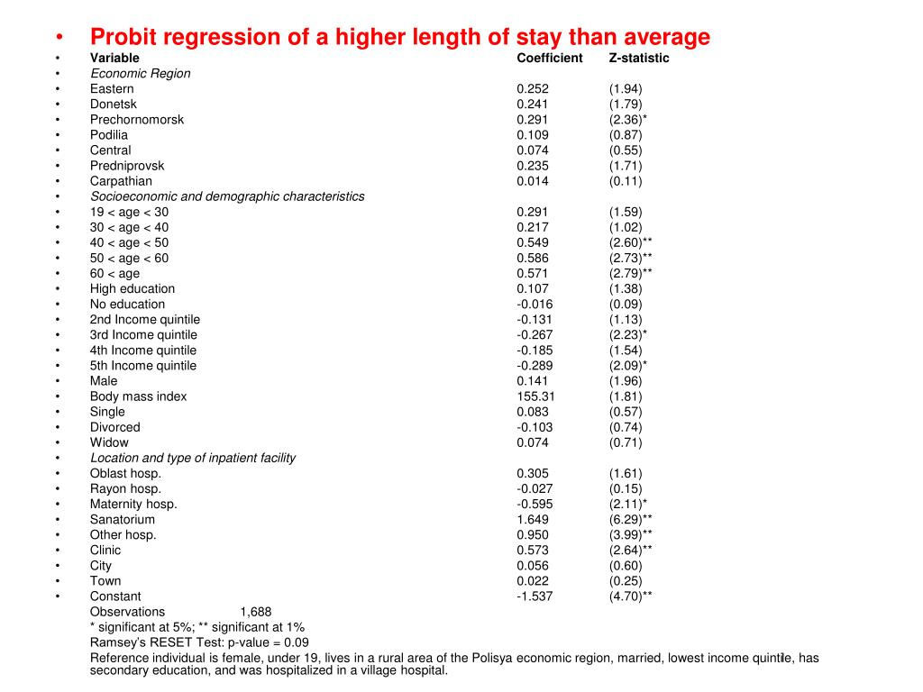 Probit regression of a higher length of stay than average