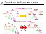 parse trees to dependency trees19