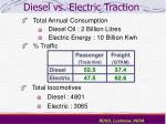 diesel vs electric traction