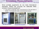 emissions measurements
