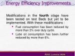energy efficiency improvements22