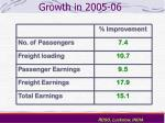 growth in 2005 06
