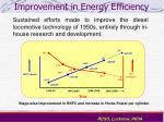 improvement in energy efficiency