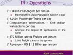 ir operations