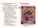 theology4
