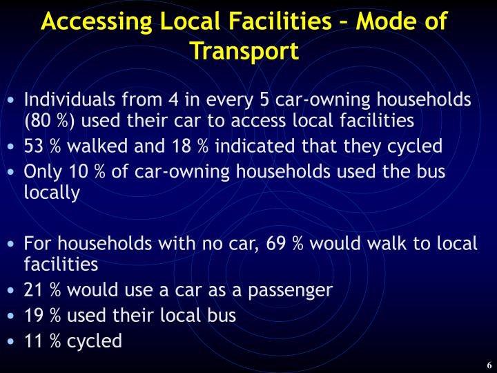 Accessing Local Facilities – Mode of Transport